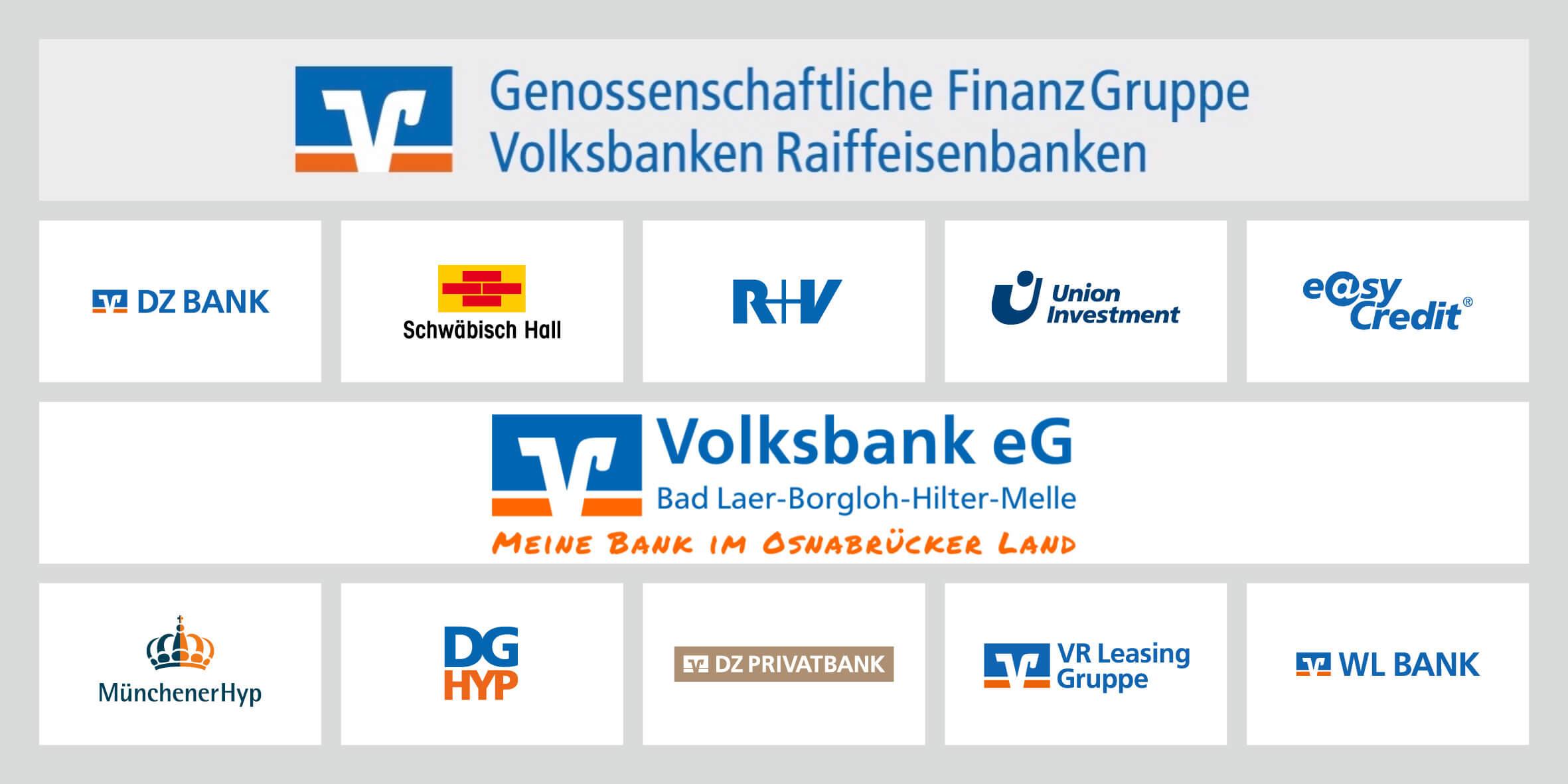 #Genossenschaftliche FinanzGruppe